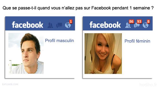 facebook-homme-femme-13055