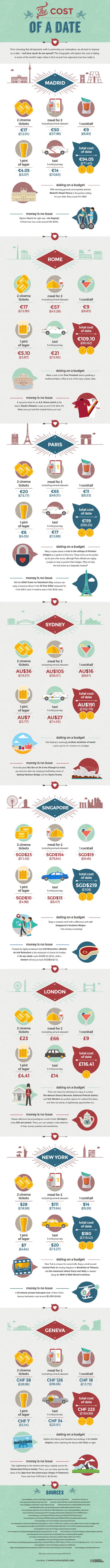 infographie-rendez-vous-amoureux
